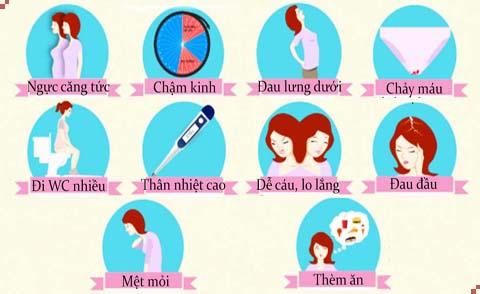Tổng hợp những dấu hiệu có thai chính xác nhất 1