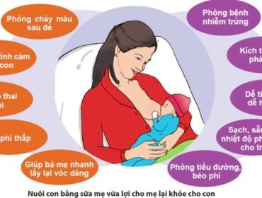 Những lợi ích không ngờ của việc nuôi con bằng sữa mẹ