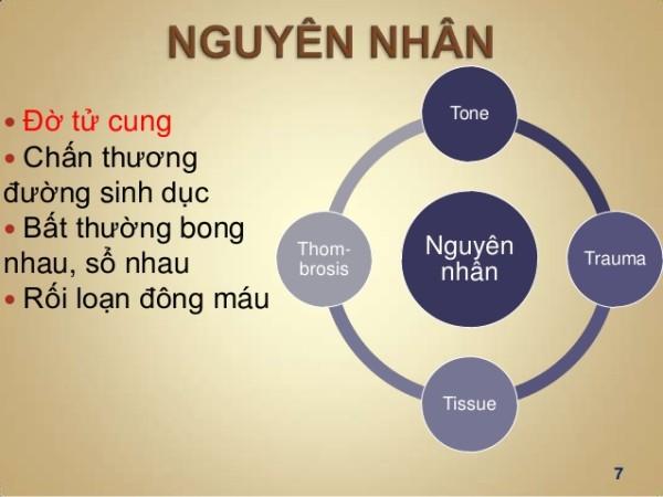 Nguyên nhân gây băng huyết sau sinh 1
