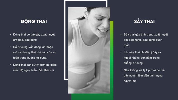 dấu hiệu động thai sảy thai